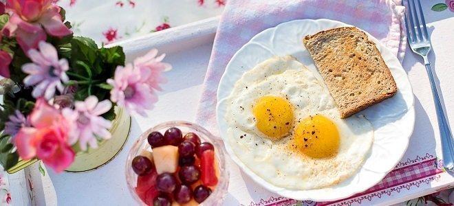 How Bad Is Your Breakfast? Part II Bad Breakfast