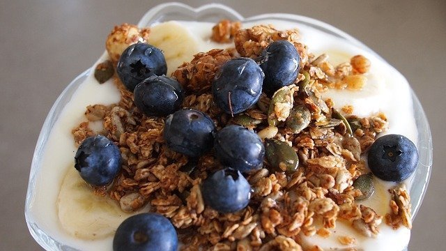 How Bad is Your Breakfast? Part I