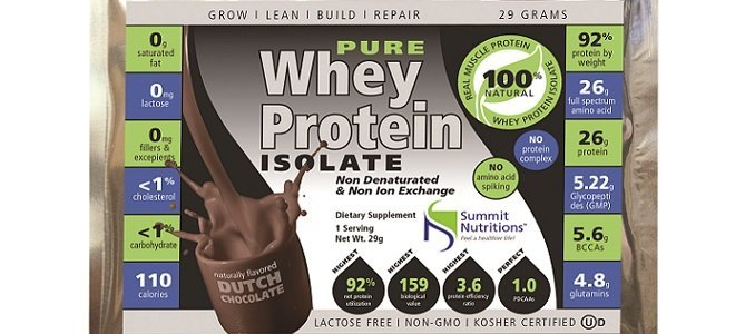 Whey Protein Featured