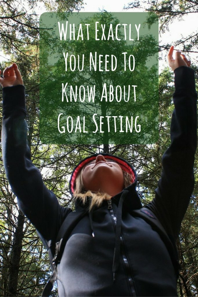 What Exactly You Need To Know About Goal Setting