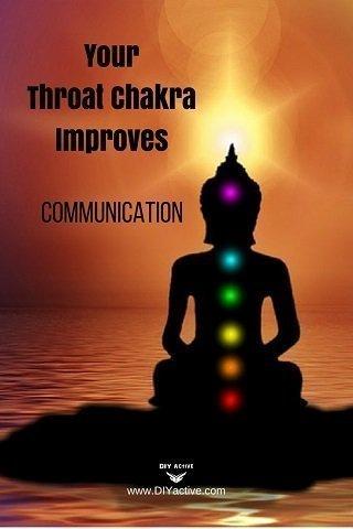 chakra, throat chakra, welllness, mental wellness