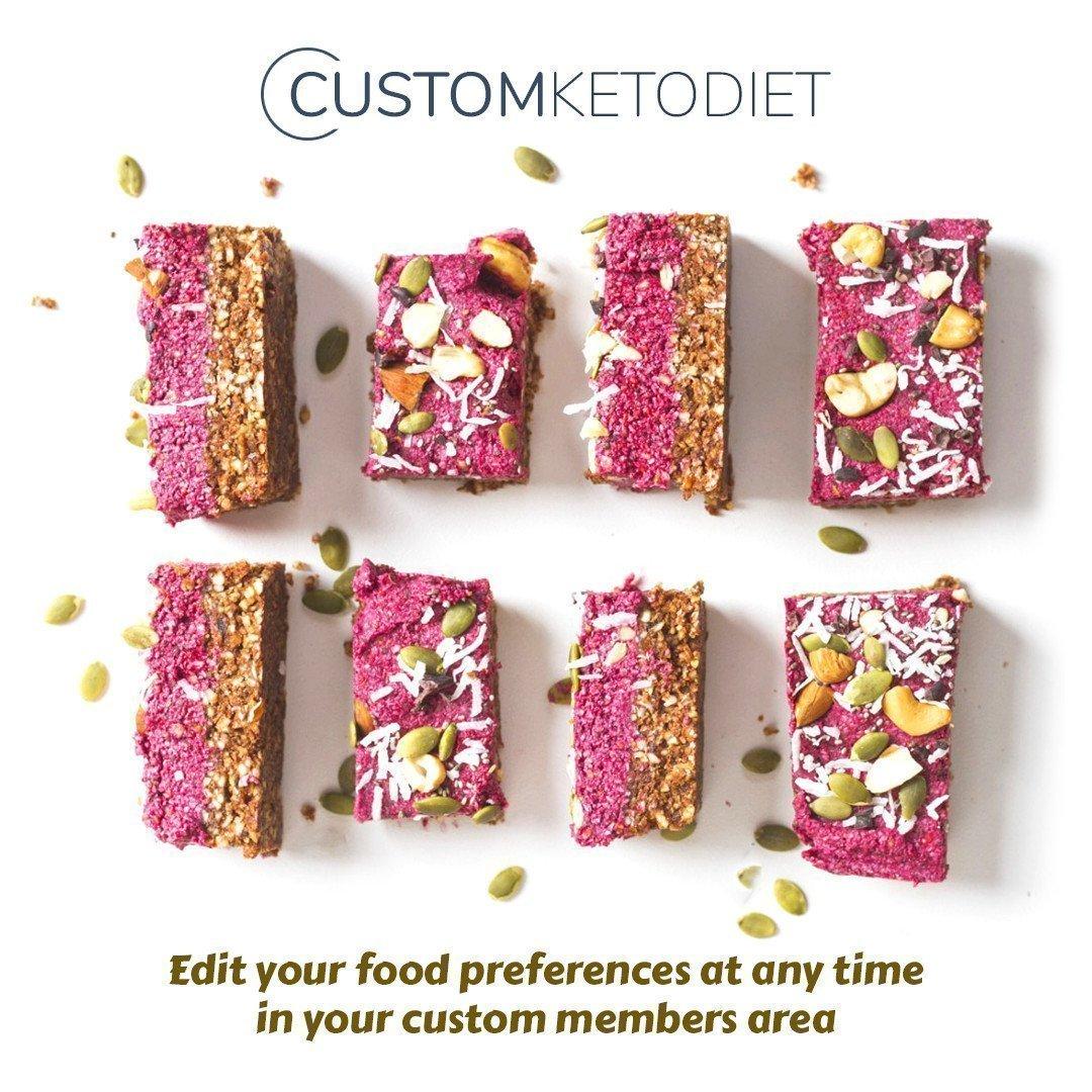 Your Custom Keto Diet Making the Keto Diet Easy 1